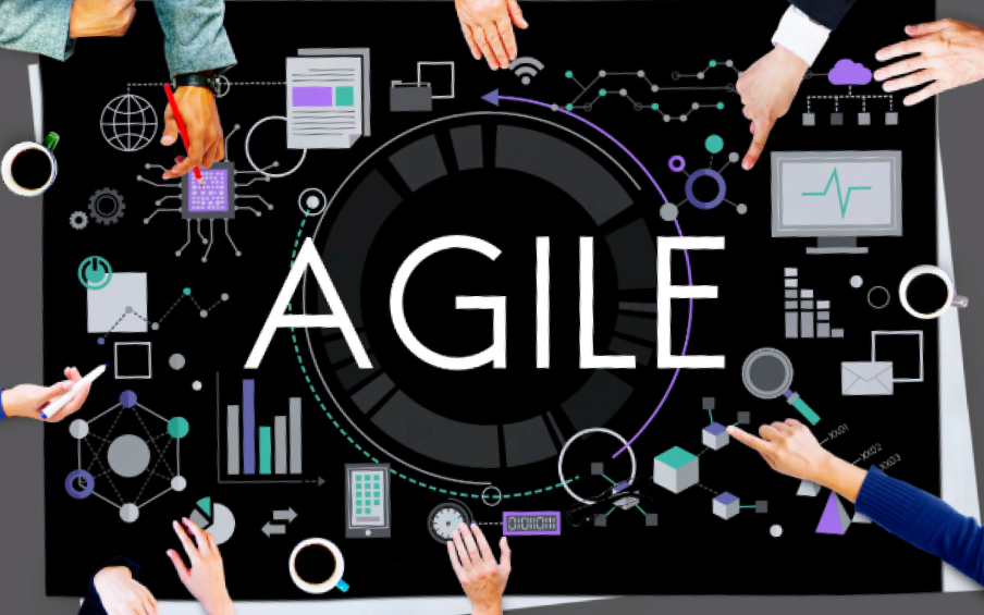 Agile Events for Superior Product Development