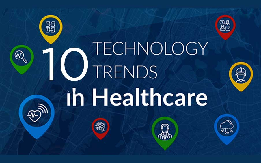 Healthcare Predictions for 2020