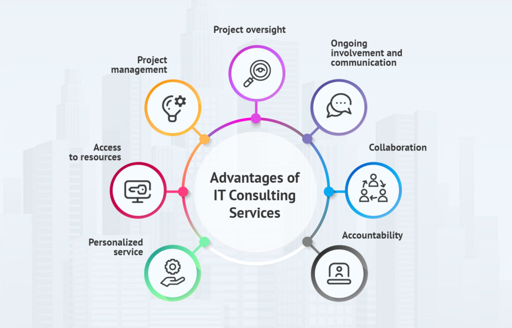 Advantages of IT Consulting Services