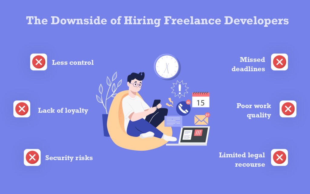 The Downside of Hiring Freelance Developers