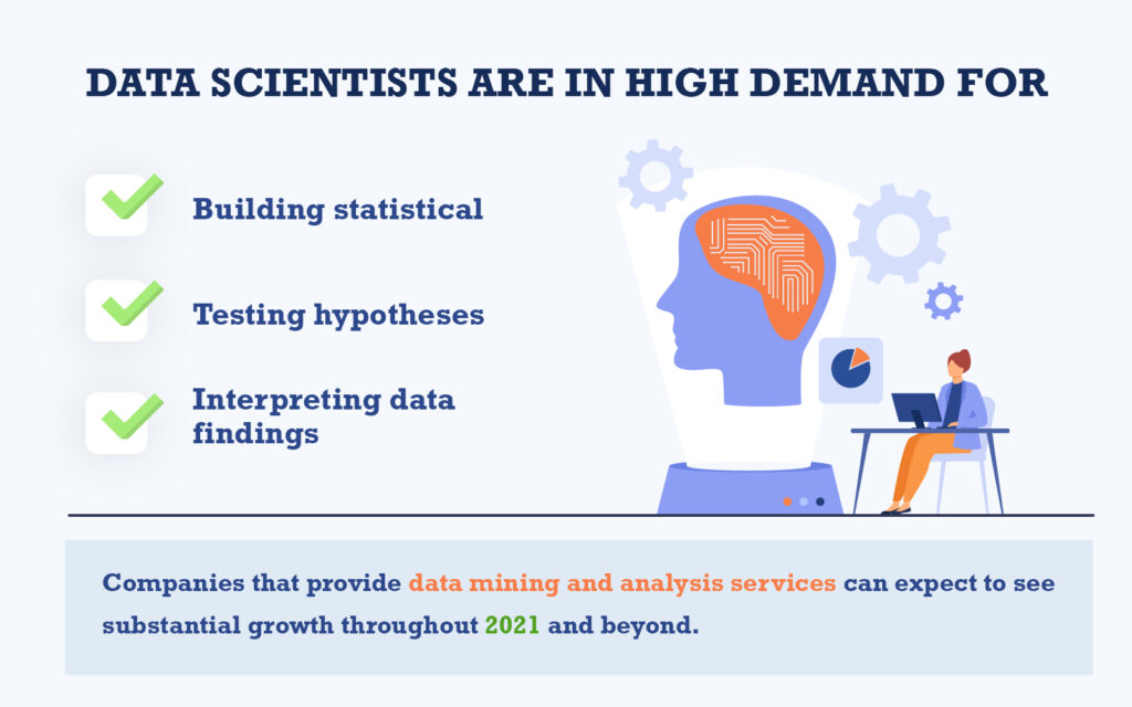 Data mining was one of the fastest growing industries in 2020