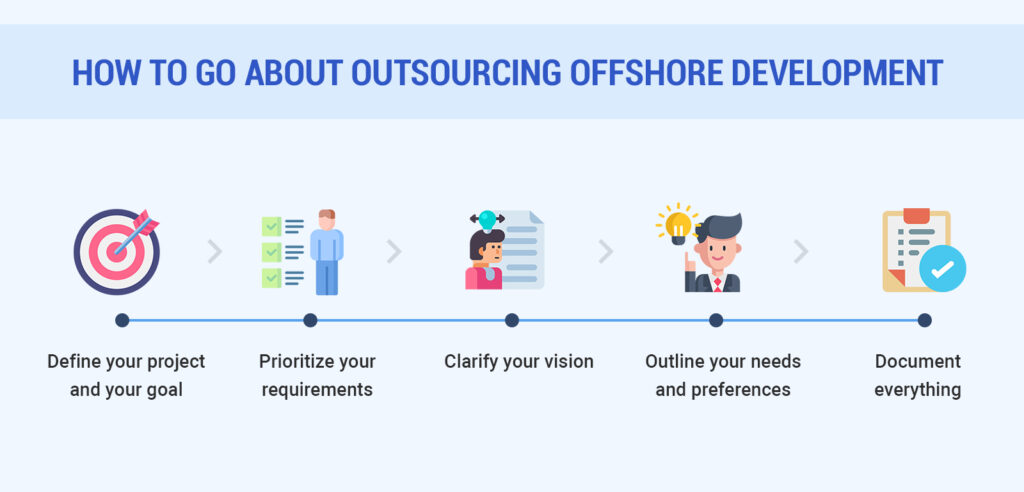 How to Go About Outsourcing Offshore Development