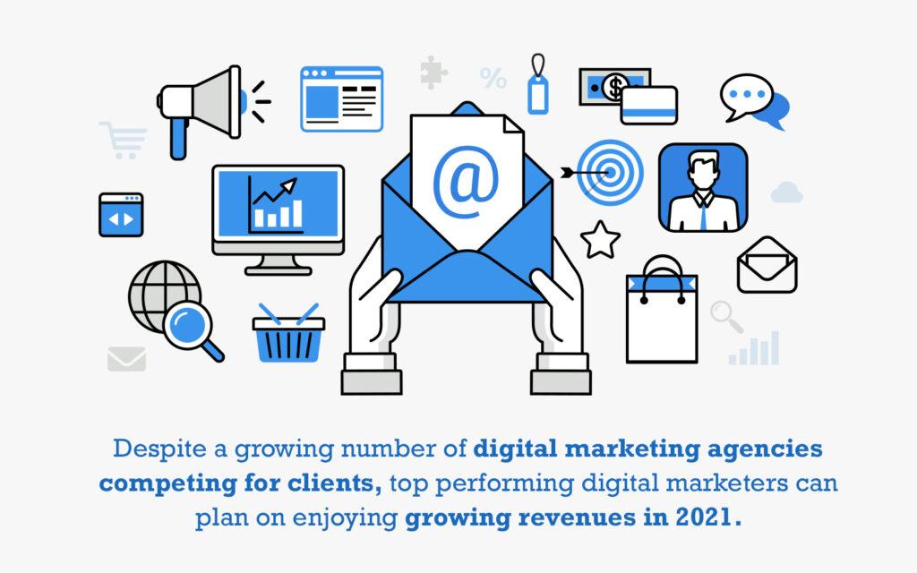 digital marketers can plan on enjoying growing revenues in 2021