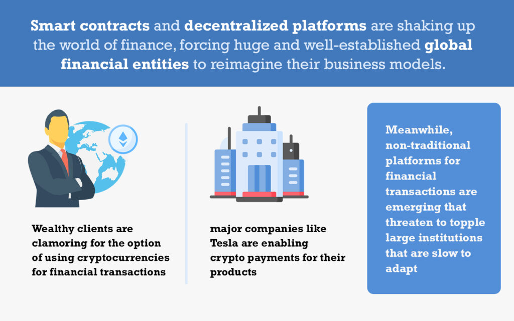 global financial entities to reimagine their business models