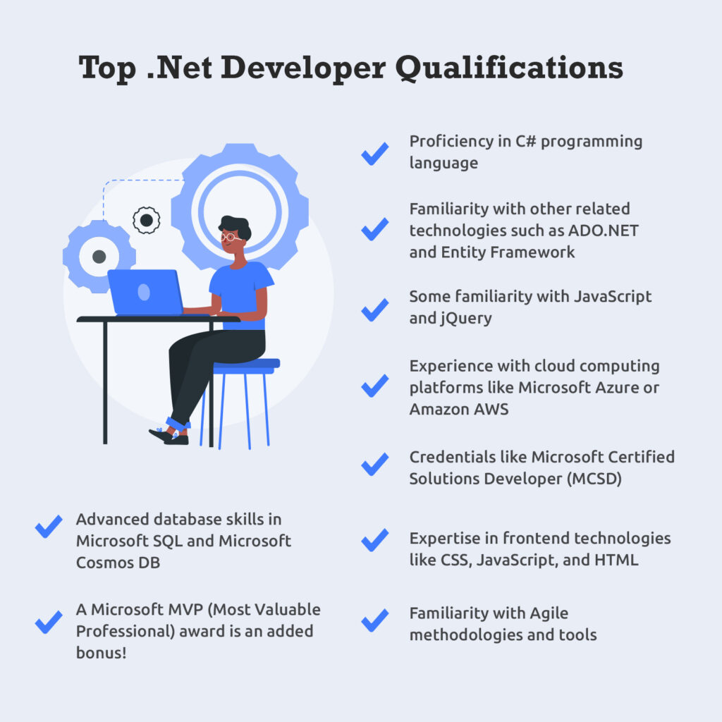 List of Top .Net Developer Qualifications