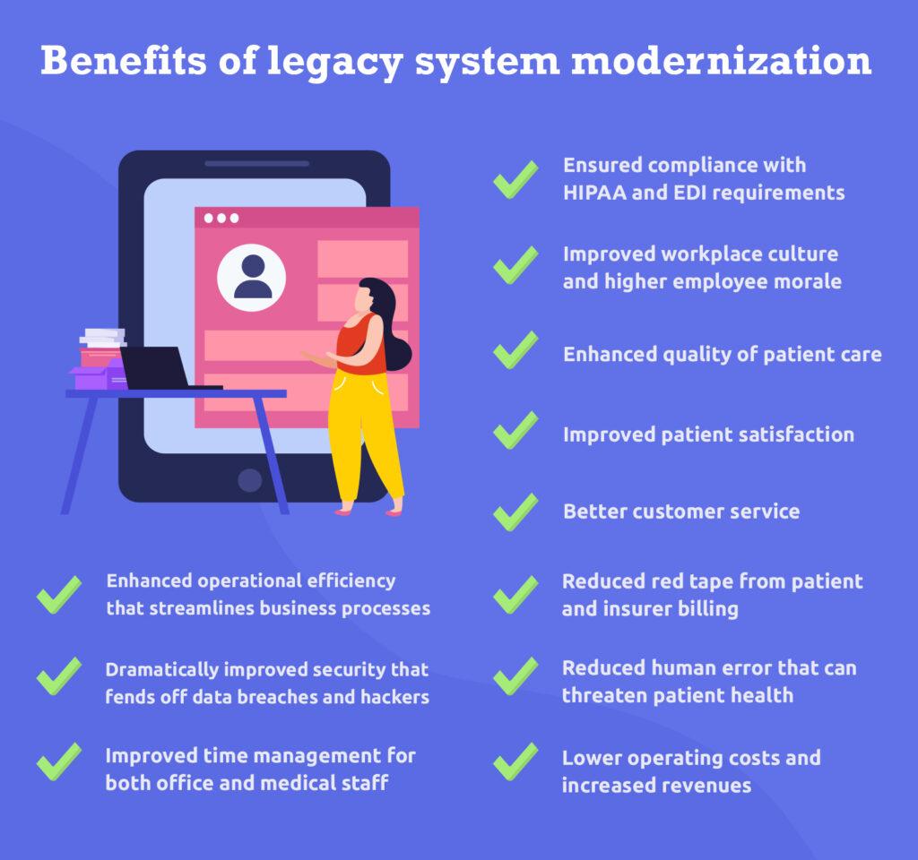 Benefits of Legacy system Modernization