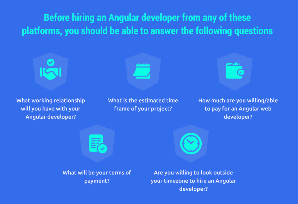 Where to Find Angular Developers for Hire