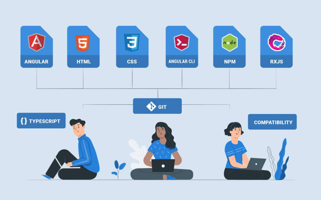 Skills to Look for in an Angular Web Developer