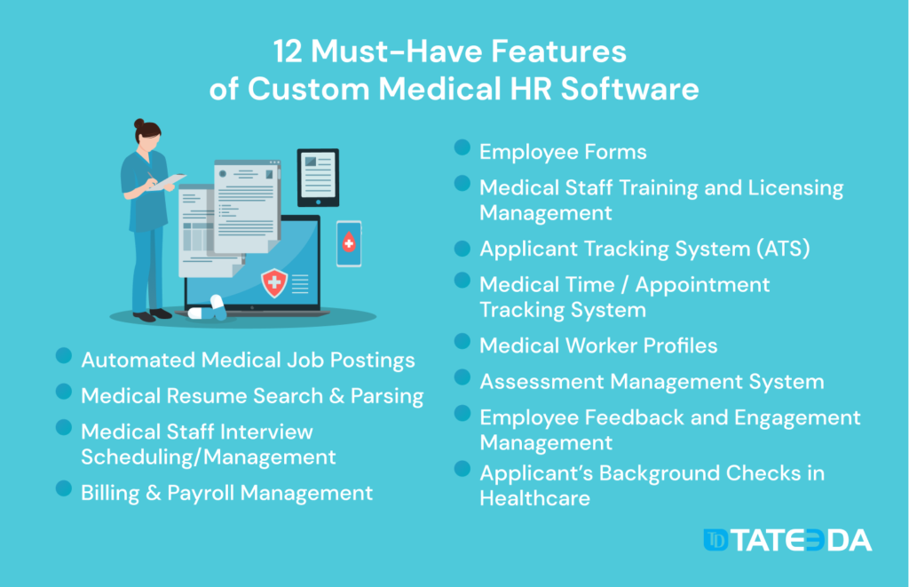 12 Must-Have Features of Custom Medical HR Software