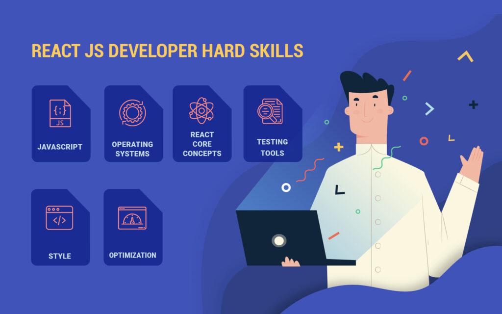 React JS Developer Hard Skills