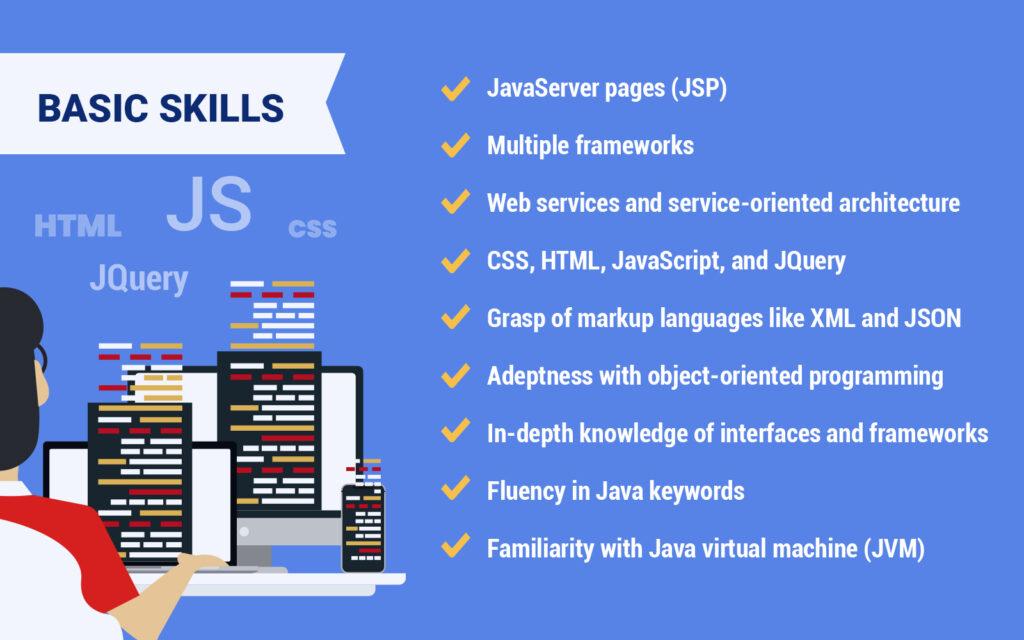 Java candidate should possess these basic skills
