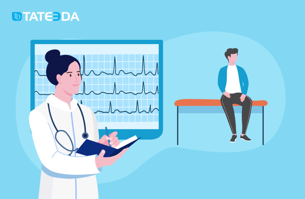 ECG telemonitoring software can automatically detect anomalies in patient cardiograms and report them to medical supervisors.