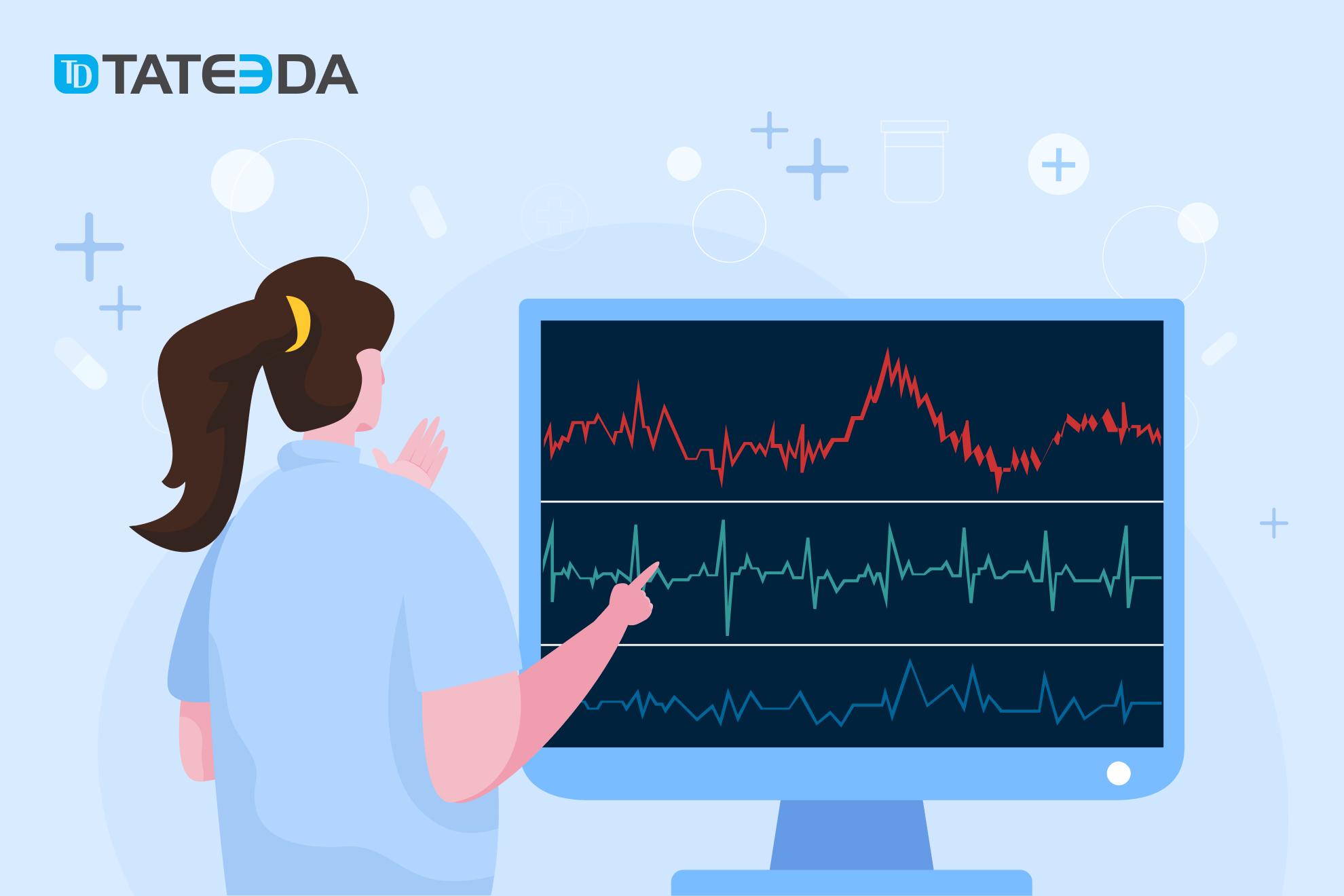 ECG-monitoring Software Solutions Development