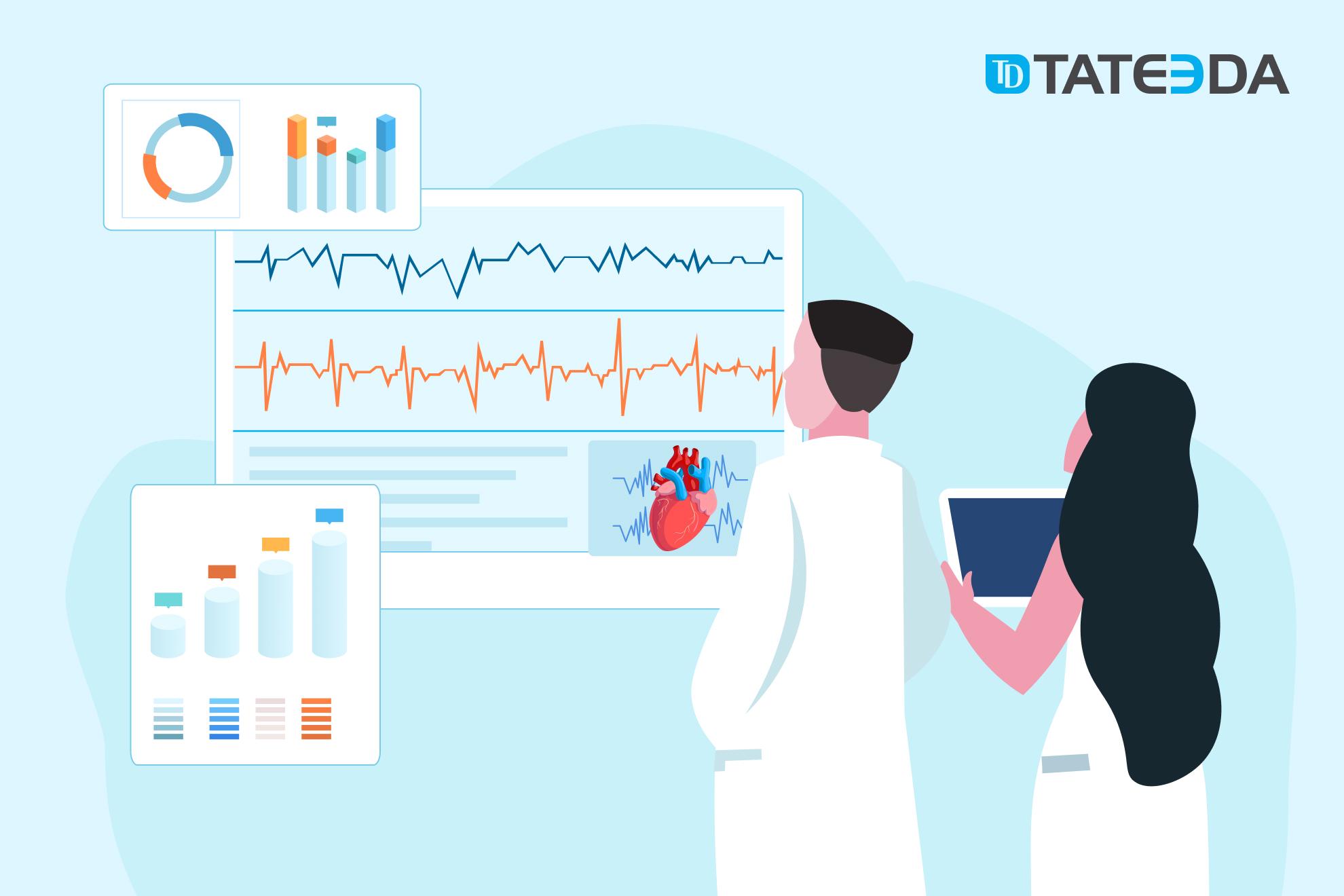 Cardiology EHR/EMR Software Development